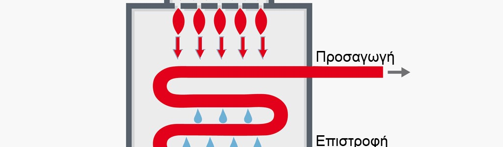 Η τεχνολογία συμπύκνωσης αερίου